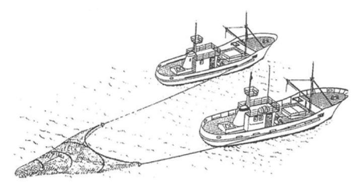 La pesca del bacalao, en pareja